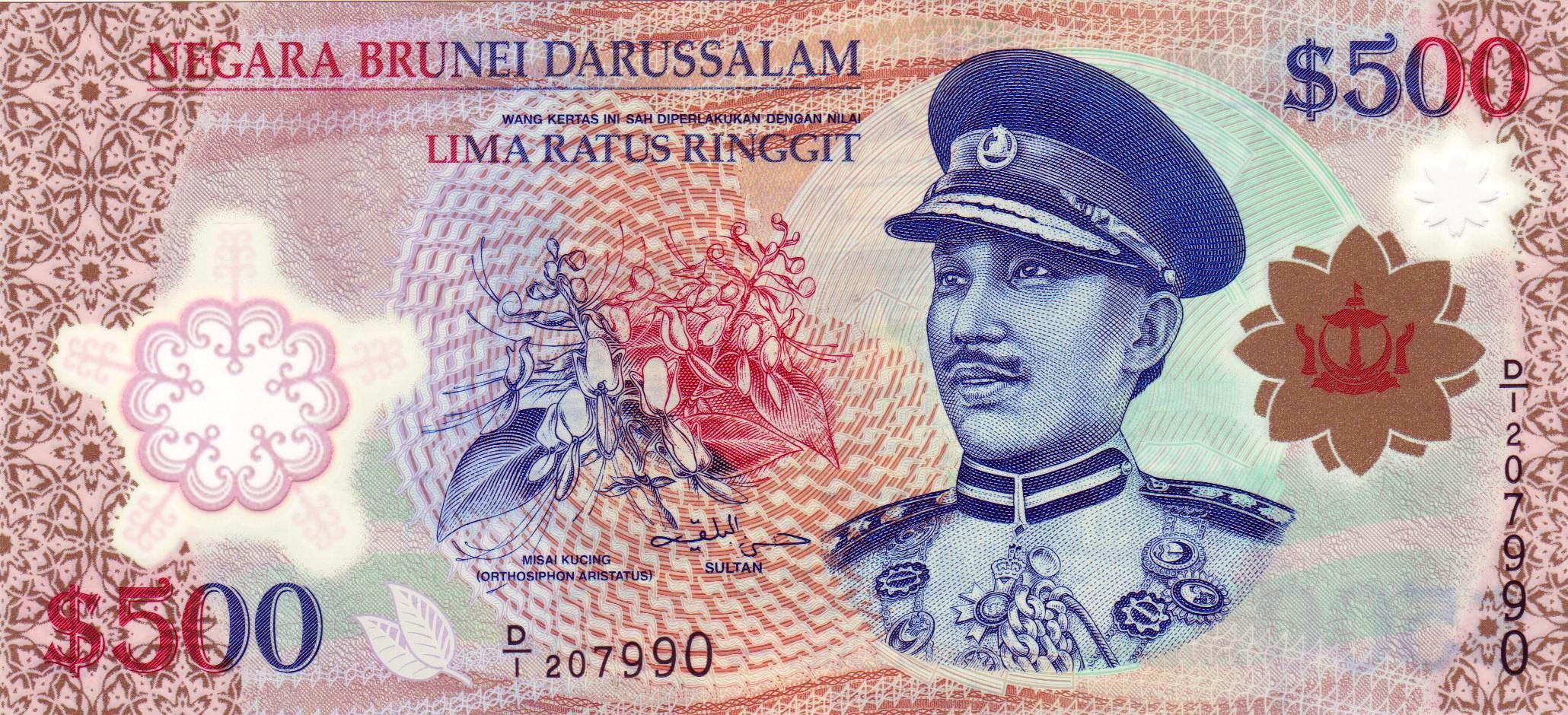 Brunei forex trading