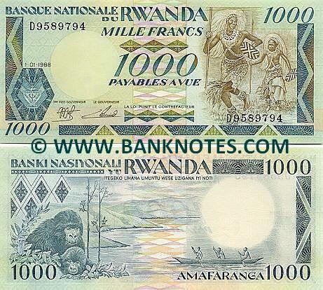 Forex rwanda franc