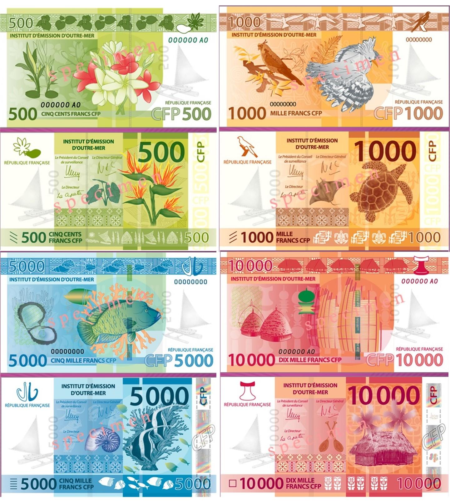 Euro To Xpf