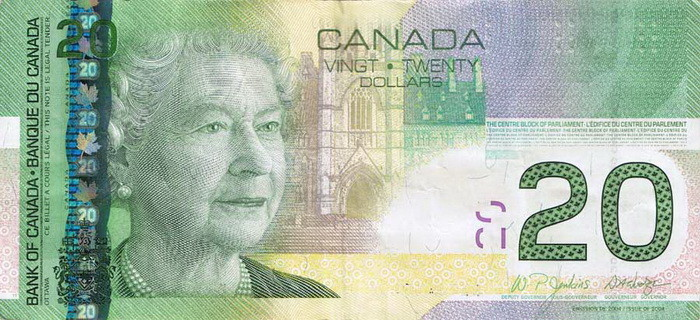 Canadian dollarCanadian Dollar CAD