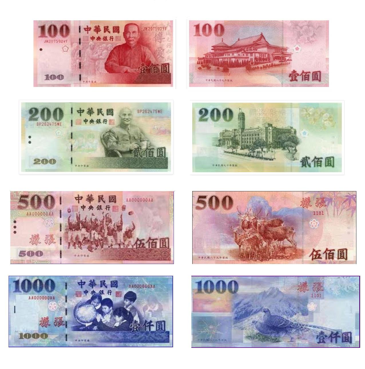 Forex taiwan dollar to peso